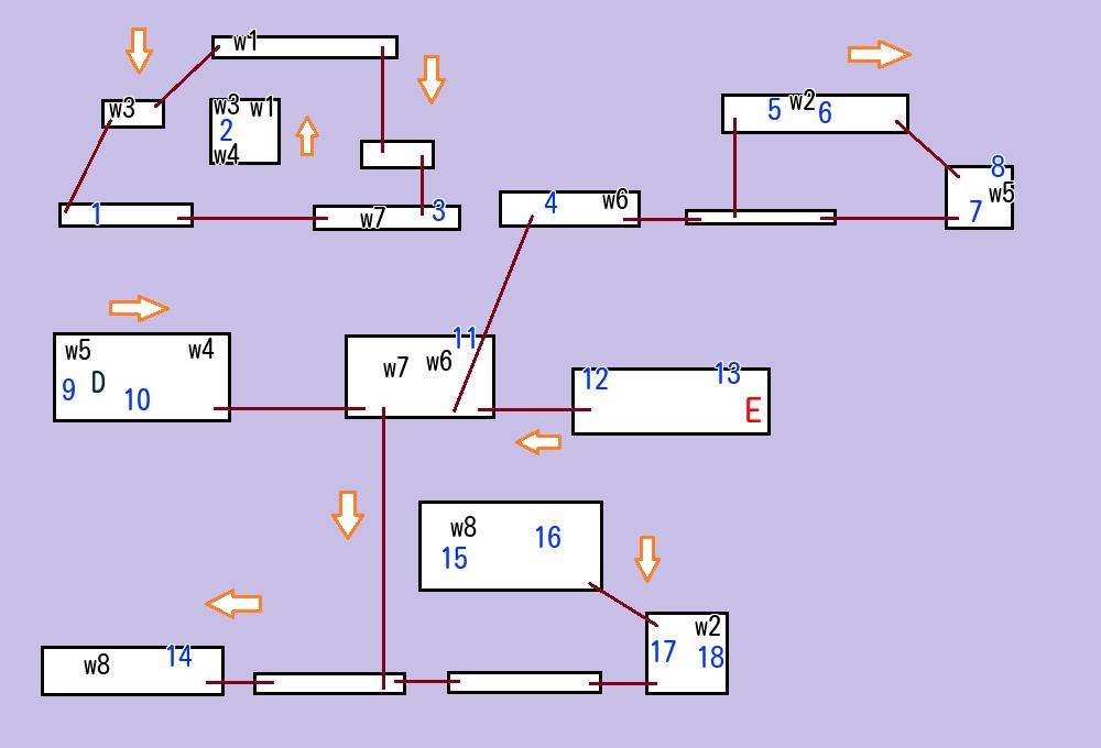 矢印はアイテム回収&マップ埋めルート